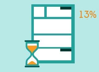 Документы в налоговую для получения имущественного вычета: список в 2019 году