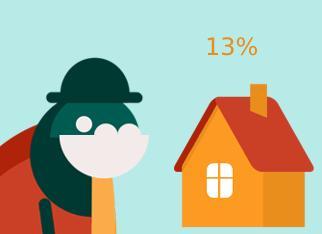 Налоговый вычет при покупке квартиры по ДДУ: когда можно получить возврат НДФЛ