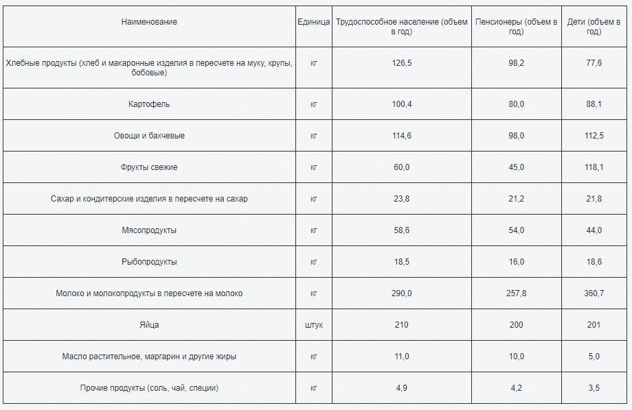 Гороскоп стрижек на апрель 2016 года благоприятные дни рекомендации