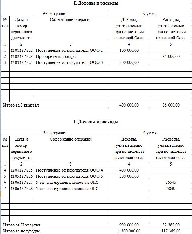 12881-5