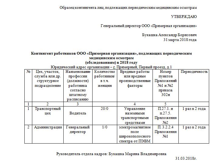 Список контингентов образец заполнения