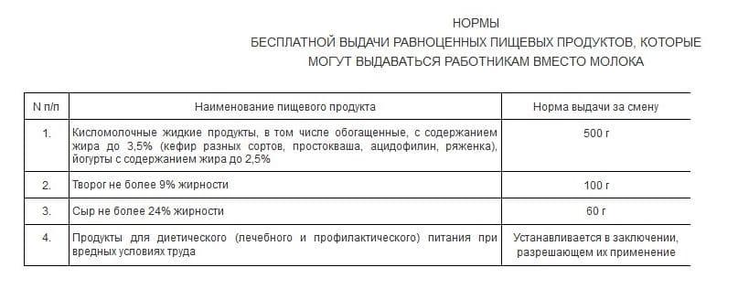 Евросеть перевод денег на украину